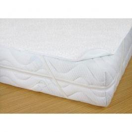 Kvalitex Ekonomik matracvédő, 200 x 200 cm