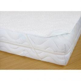 Bellatex Gyerek matracvédő PVC bevonattal