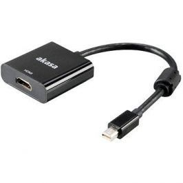 AKASA mini DisplayPort - HDMI active